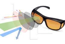LumiViss Pro – kako funckcionira – ebay – instrukcije